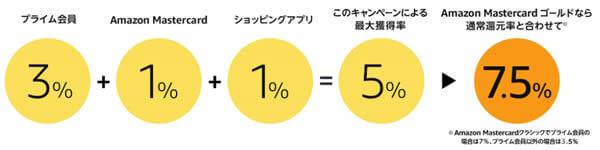 f:id:yumekuro789:20180222115826j:plain