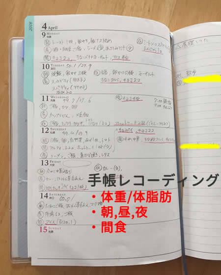 f:id:yumekuro789:20180423110604j:plain