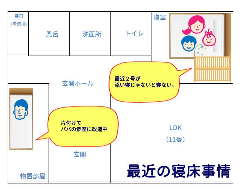 f:id:yumekuro789:20180516113529j:plain