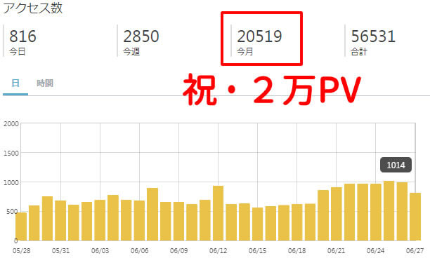 f:id:yumekuro789:20180627210557j:plain
