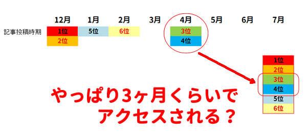 f:id:yumekuro789:20180801102030j:plain