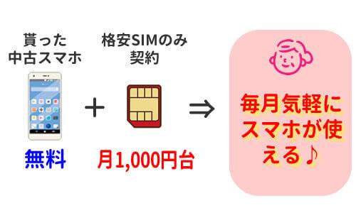 f:id:yumekuro789:20180817012949j:plain