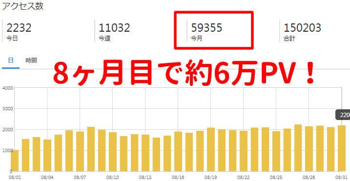 f:id:yumekuro789:20180903003213j:plain