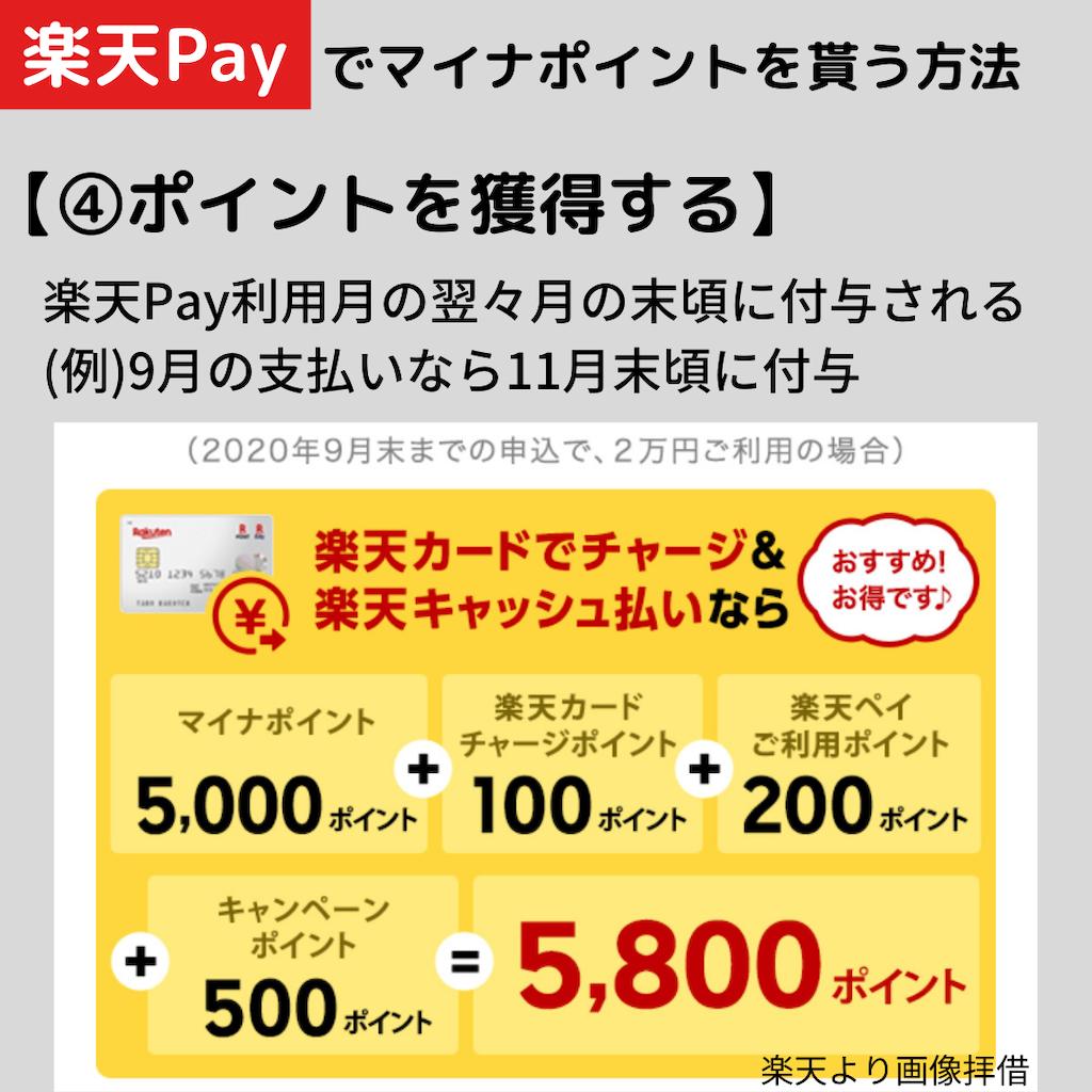 f:id:yumekuro789:20200924203109p:image