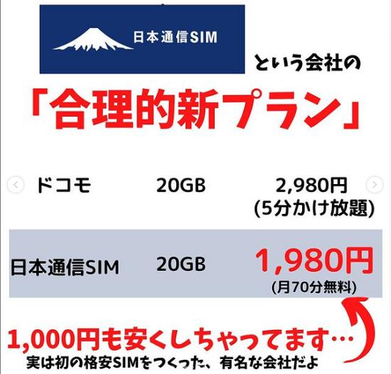 日本通信SIMの合理的新プランはドコモより1000円も安い