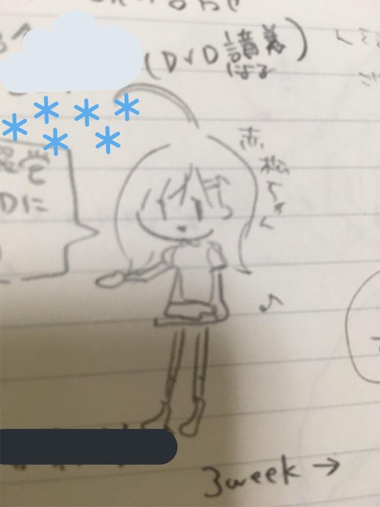 f:id:yumemani410:20170503210252j:image