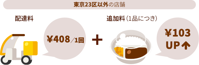 f:id:yumemaru_mutti:20200602122733p:plain