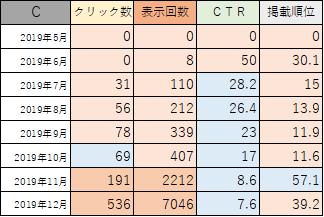 f:id:yumemiraitunagu:20200106200452p:plain