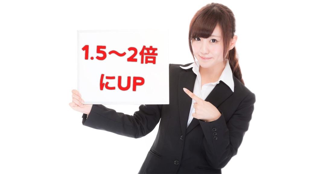 f:id:yumemiraitunagu:20200219014659j:plain