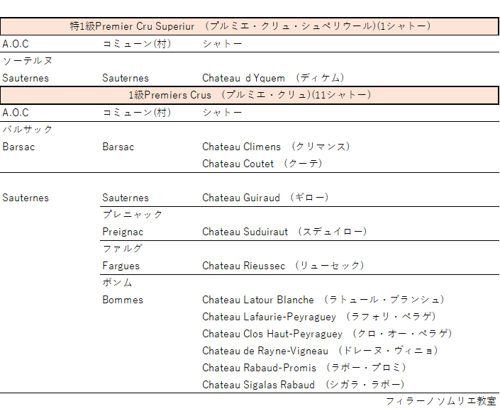 f:id:yumemiraitunagu:20200410170423p:plain