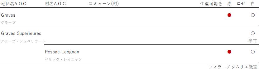 f:id:yumemiraitunagu:20200412032212p:plain
