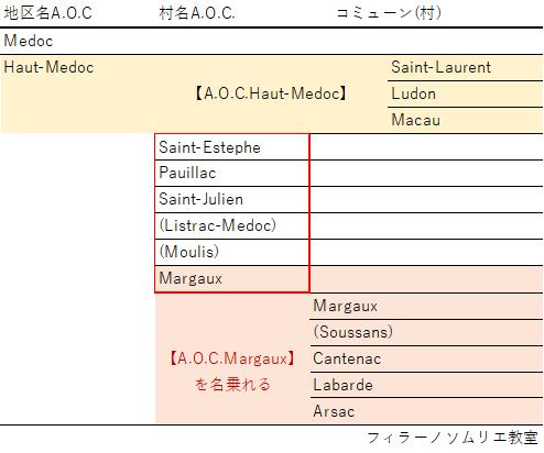 f:id:yumemiraitunagu:20200415041129p:plain