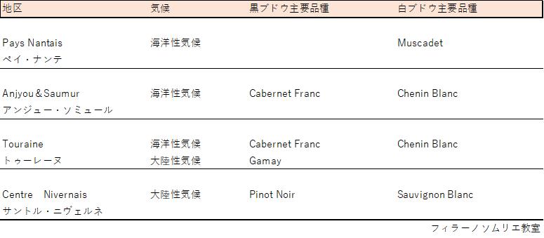 f:id:yumemiraitunagu:20200416054715p:plain