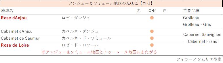 f:id:yumemiraitunagu:20200417042254p:plain