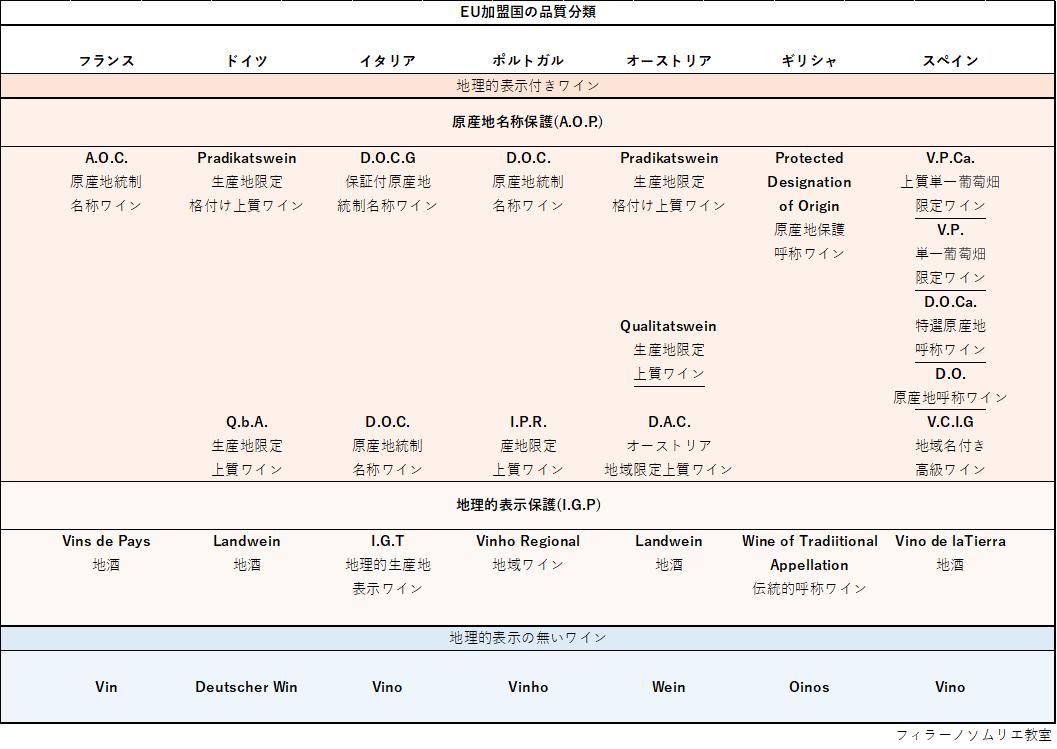 f:id:yumemiraitunagu:20200420043500p:plain