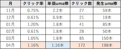 f:id:yumemiraitunagu:20200501122621p:plain