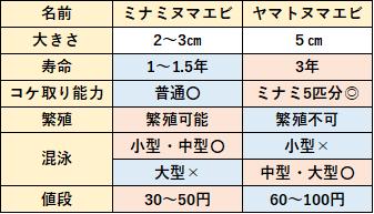 f:id:yumemiraitunagu:20200604051907p:plain