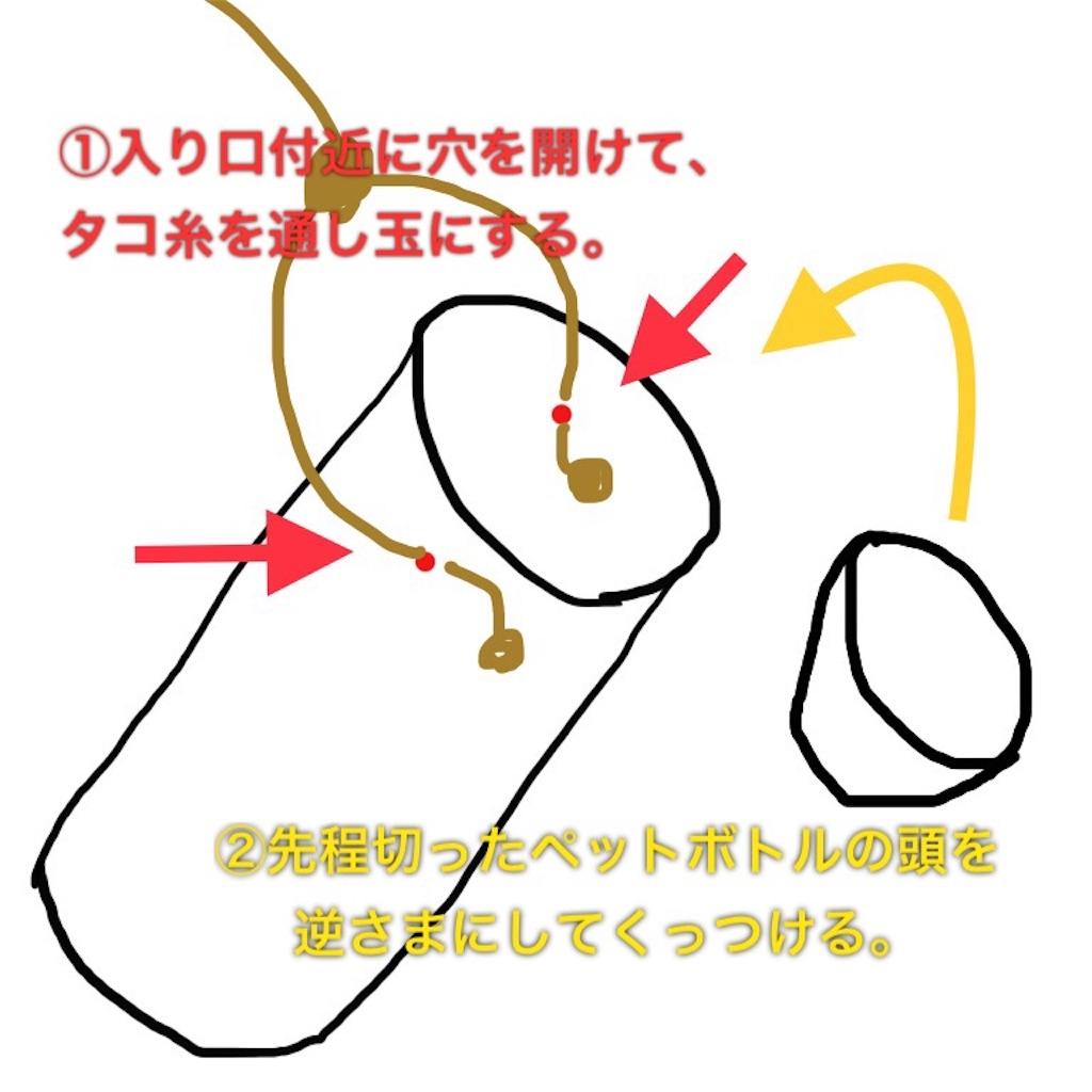 f:id:yumemiraitunagu:20200821104702j:plain