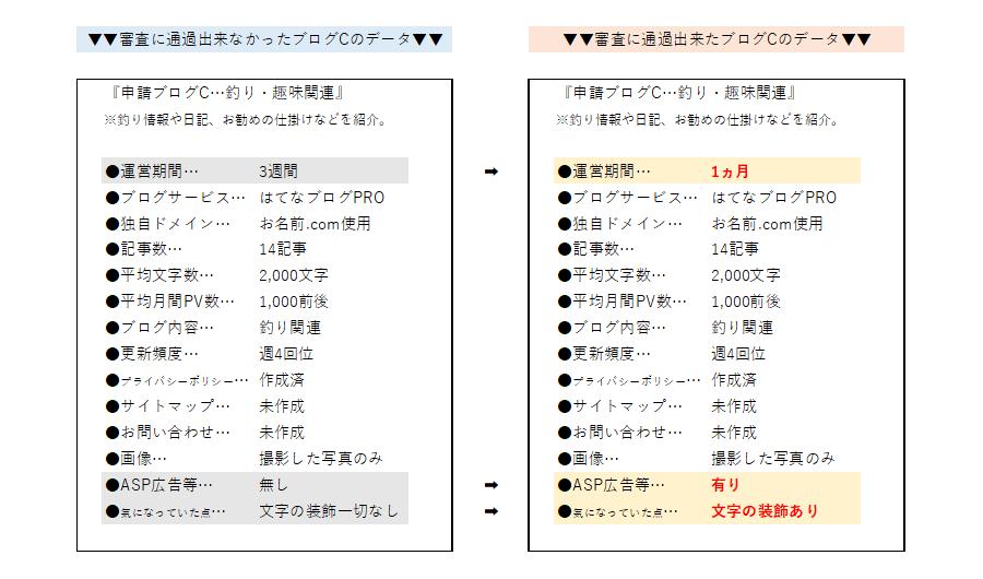 f:id:yumemiraitunagu:20200905115504p:plain