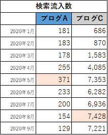 f:id:yumemiraitunagu:20201001200156p:plain