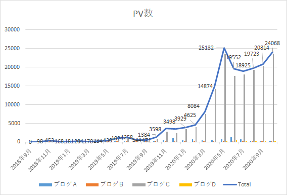 f:id:yumemiraitunagu:20201102175819p:plain