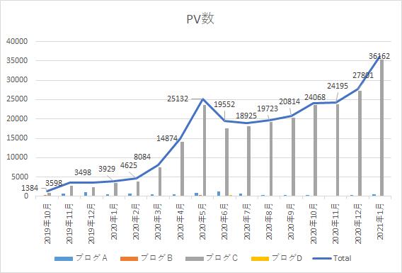 f:id:yumemiraitunagu:20210203044121p:plain