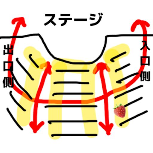 f:id:yumemiru58:20190424112605p:image