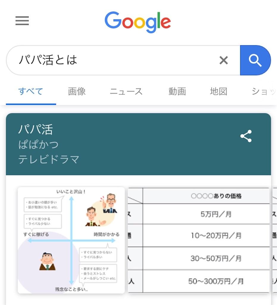 f:id:yumemiruwo:20190219104742j:image
