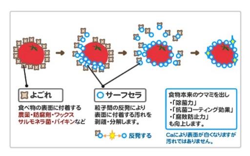 f:id:yumenoki2017:20170716140149j:image
