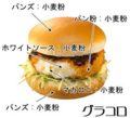 [食べ物]
