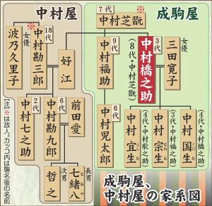 f:id:yumenosekai:20160915144724p:plain