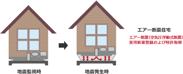 f:id:yumenotsubasa:20190909204030j:plain