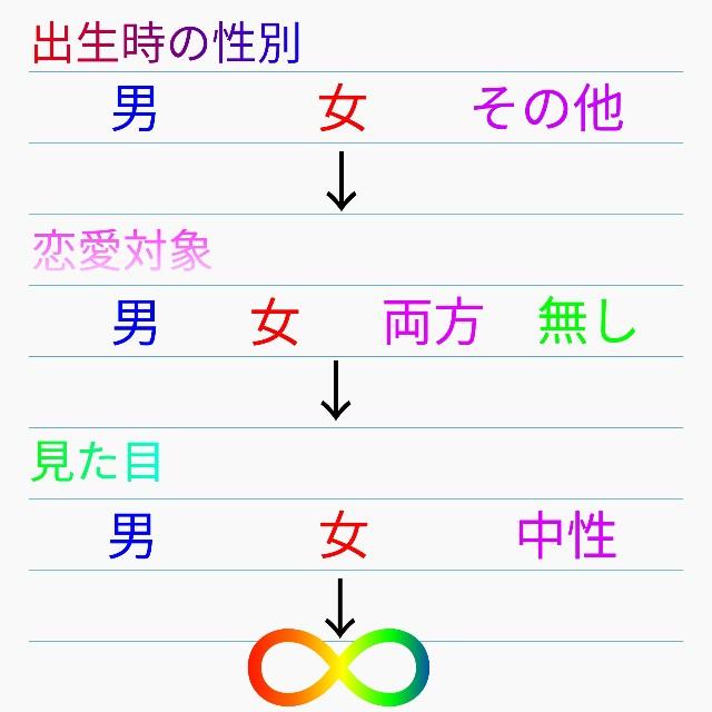 f:id:yumesakisuzu:20190517011116j:image