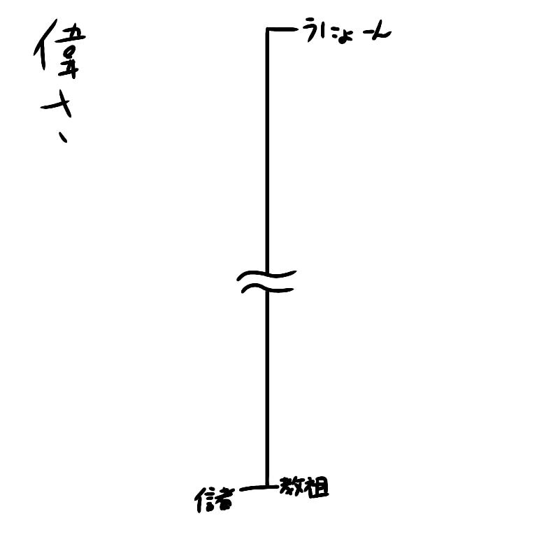 f:id:yumesakisuzu:20200305182404j:plain