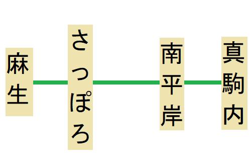 f:id:yumesakisuzu:20200607220439p:plain
