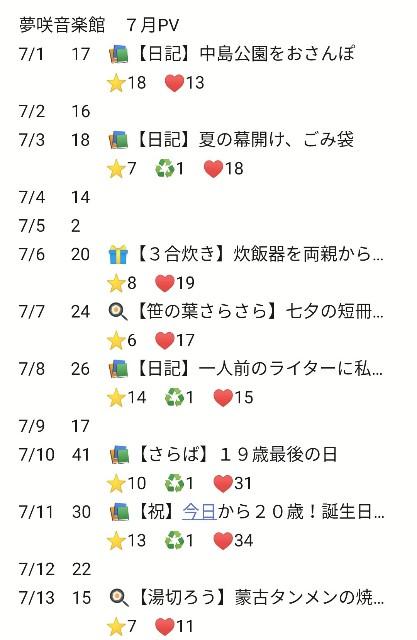 f:id:yumesakisuzu:20200731191907j:image