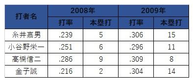 f:id:yumesakurakun:20200513083417j:plain