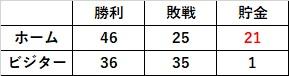 f:id:yumesakurakun:20200513083914j:plain