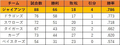 f:id:yumesakurakun:20200513095117j:plain