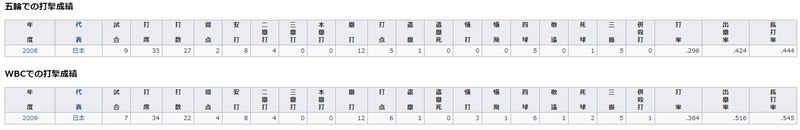 f:id:yumesakurakun:20200723103559j:plain