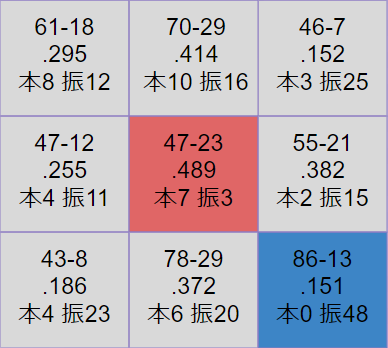 f:id:yumesakurakun:20200806131155p:plain