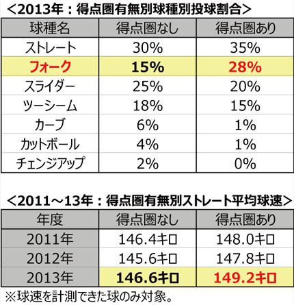 f:id:yumesakurakun:20201215044418j:plain