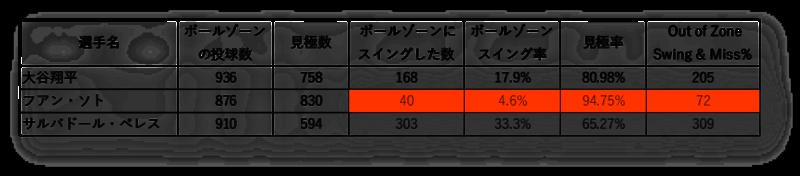 f:id:yumesakurakun:20211016015041p:plain