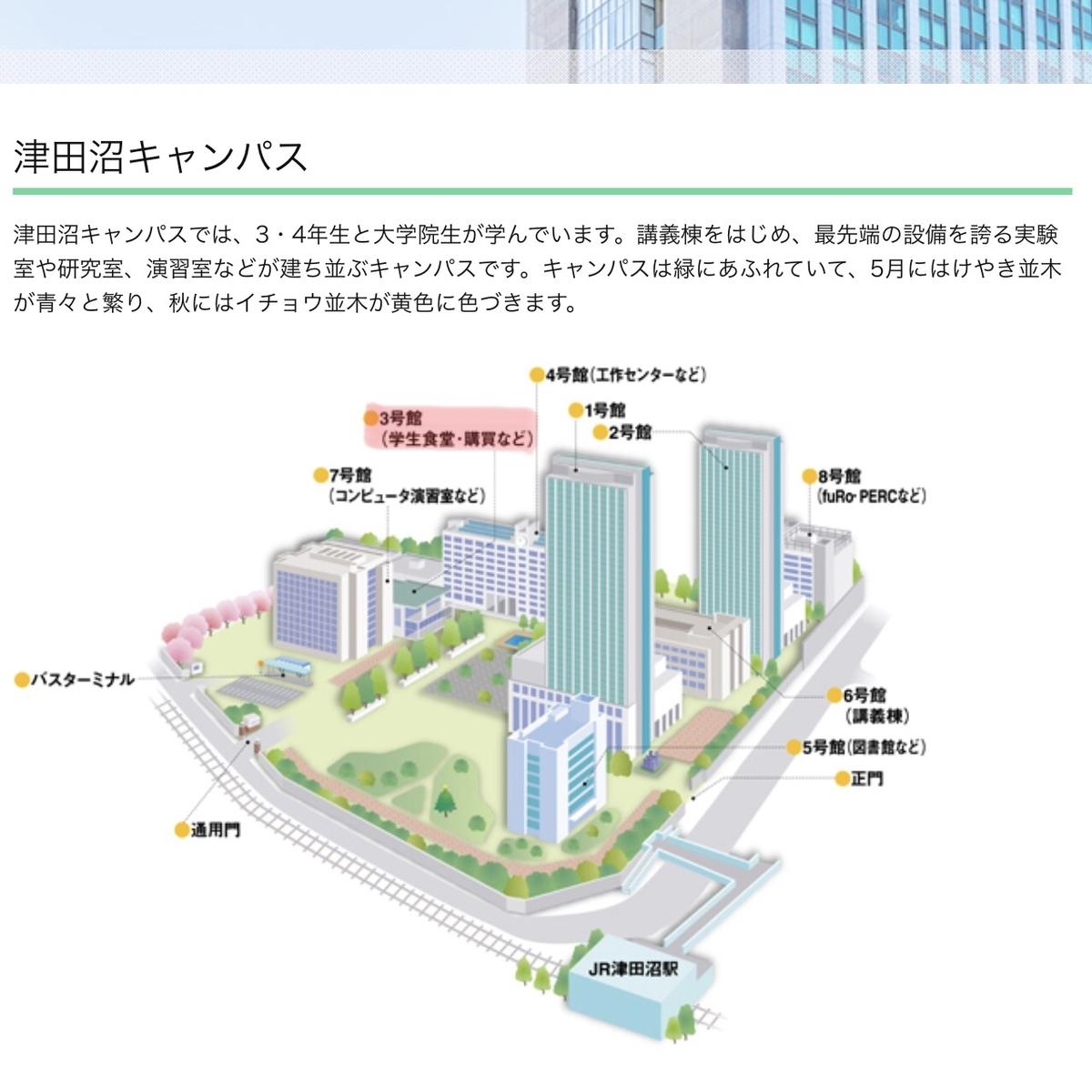 f:id:yumeusagiyukiusagi:20200109140458j:plain