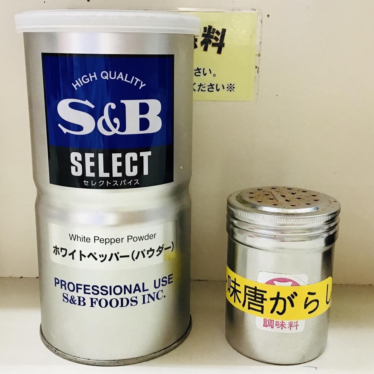 f:id:yumeusagiyukiusagi:20200730162533j:plain