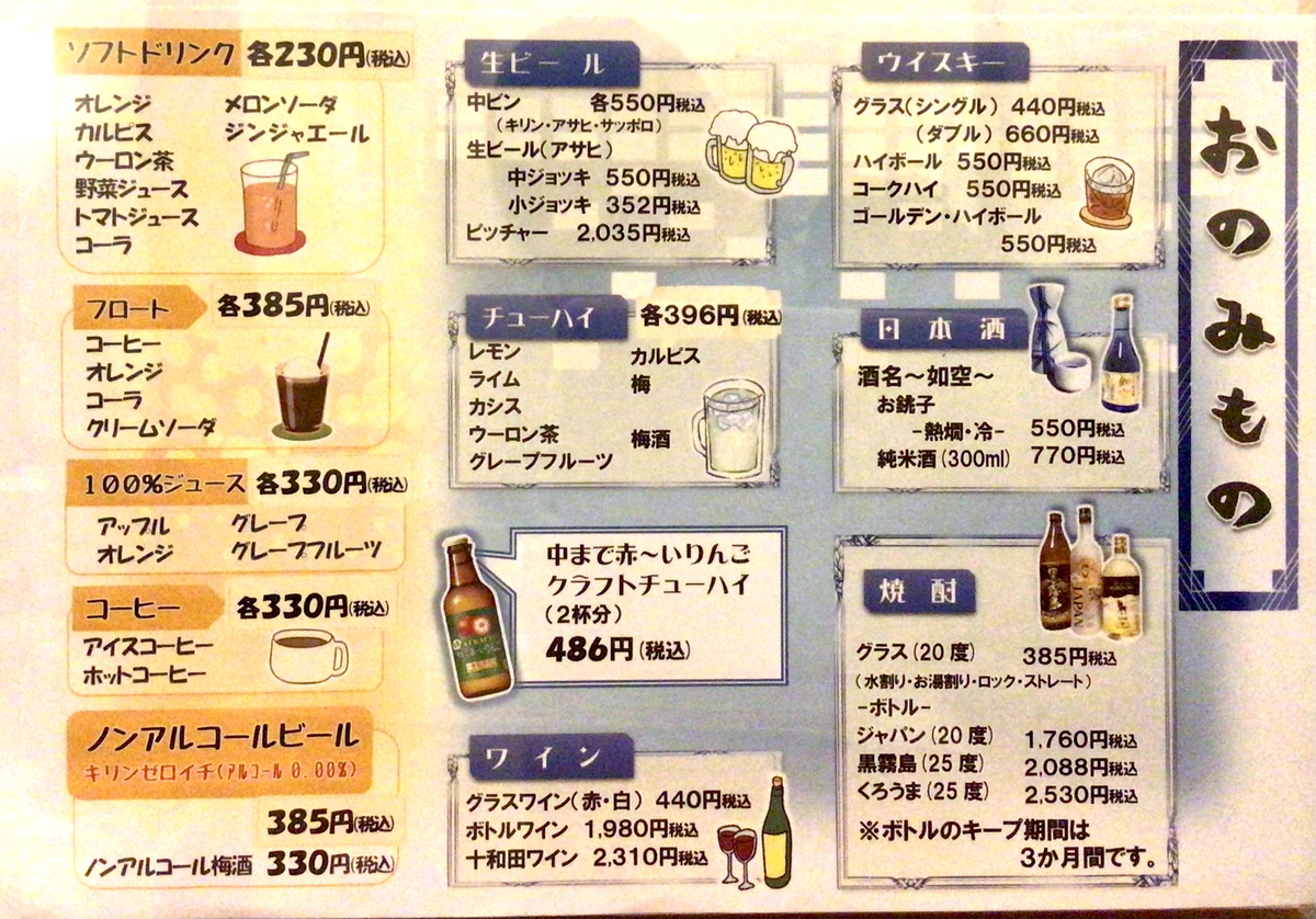 f:id:yumeusagiyukiusagi:20201123224907j:plain