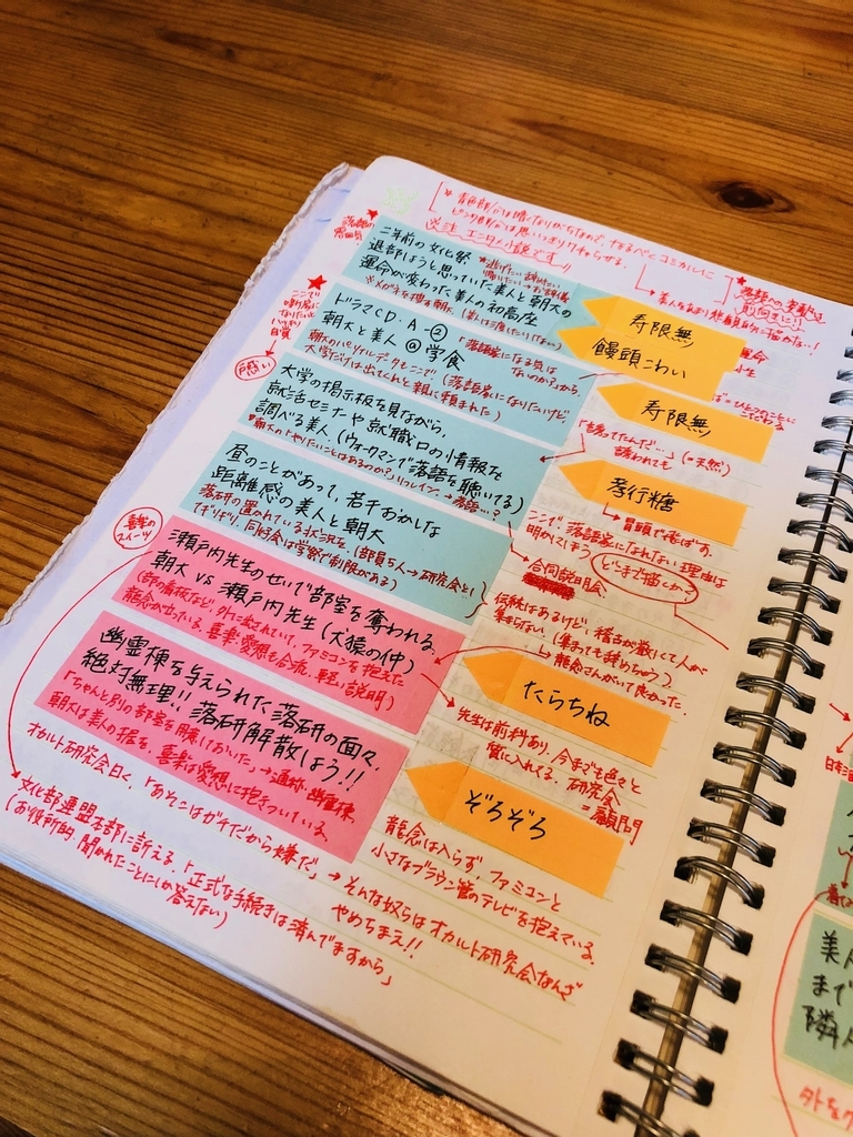 f:id:yumeyamaguchi:20181119185024j:plain