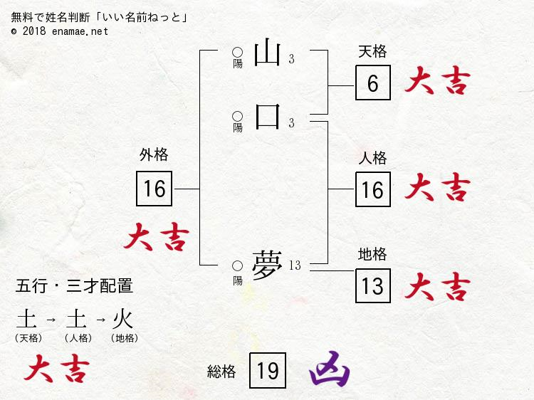f:id:yumeyamaguchi:20181213143510p:plain