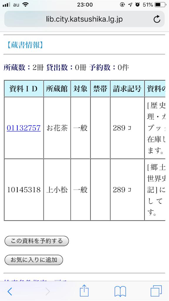 f:id:yumeyamaguchi:20190214230156p:image