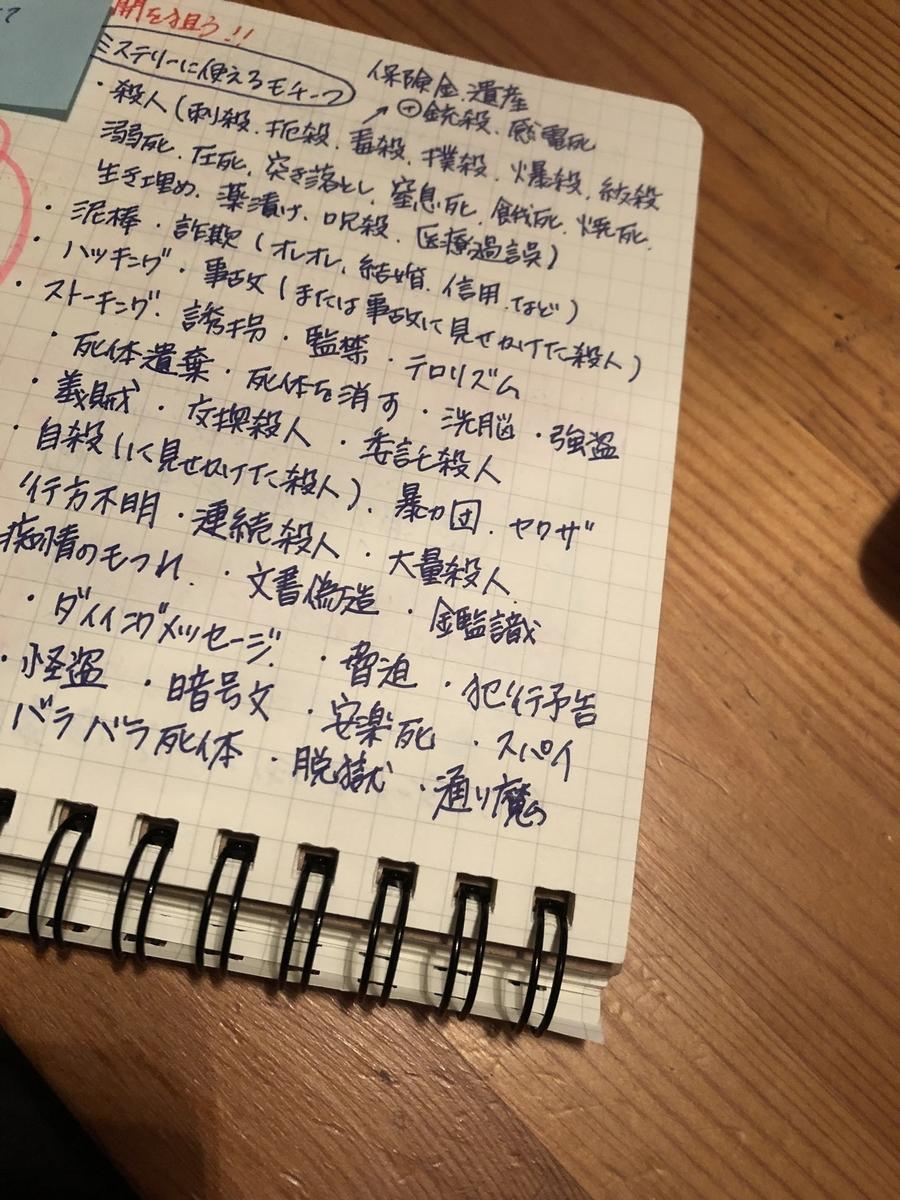 f:id:yumeyamaguchi:20190716232900j:plain